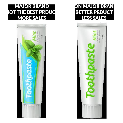 branding comparison